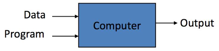 data-output