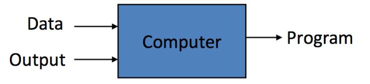 data-program