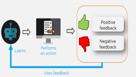 user-feedback