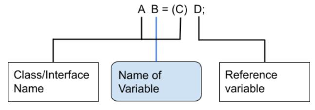 typecasting figure2